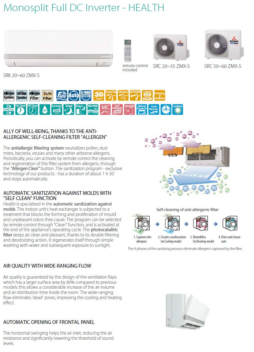 Mitsubishi heavy industries air conditioning wiring diagram wiring mitsubishi heavy industries air conditioning srk25zsx wall mounted coleman air conditioning wiring diagram mitsubishi heavy industries cheapraybanclubmaster Images